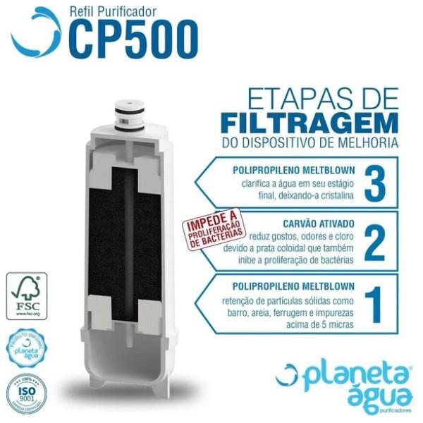 Refil Filtro Vela CP500 para Purificadores Masterfrio